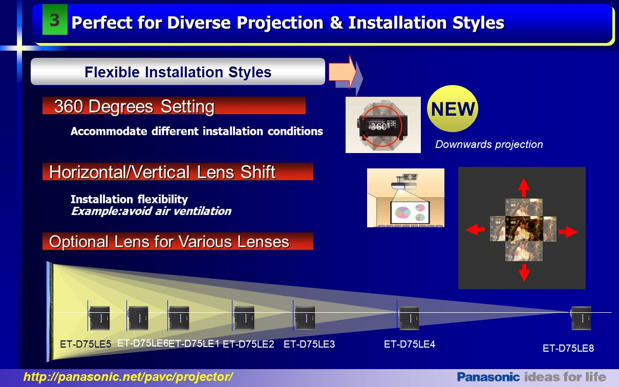 Flexible Installation Styles