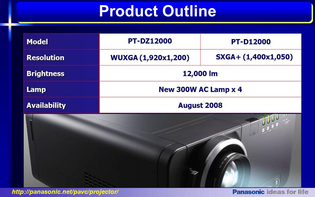Product Outline Model PT-DZ12000 PT-D12000 Resolution