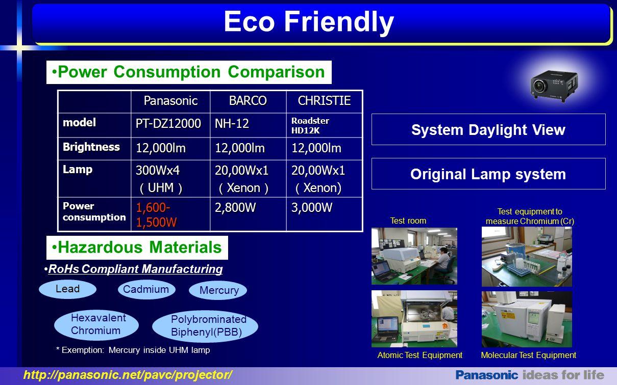 Eco Friendly Power Consumption Comparison Hazardous Materials