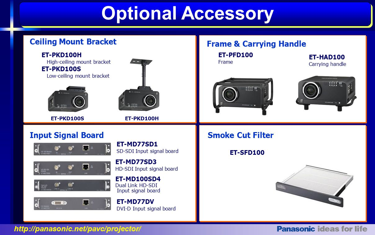 Optional Accessory Ceiling Mount Bracket Frame & Carrying Handle