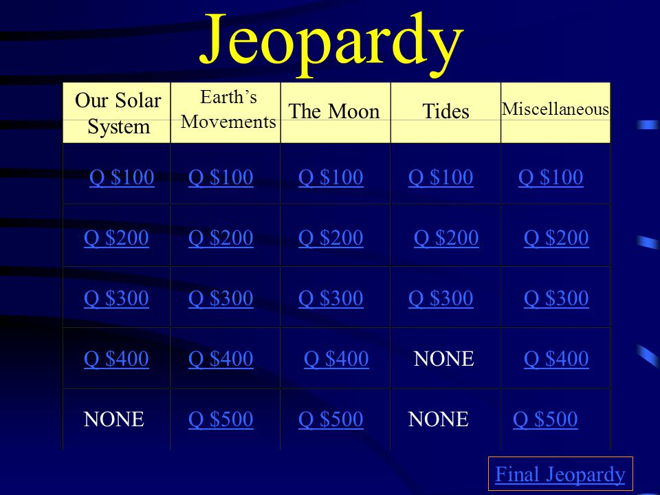 Jeopardy Our Solar System The Moon Tides Q $100 Q $100 Q $100 Q $100
