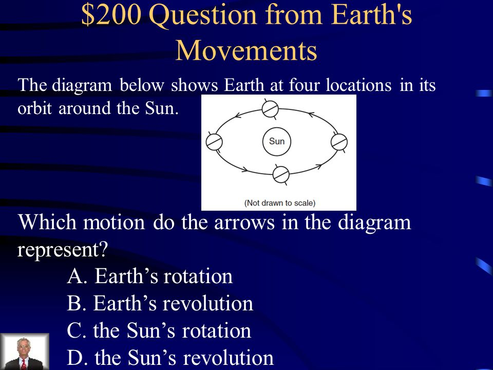 $200 Question from Earth s Movements