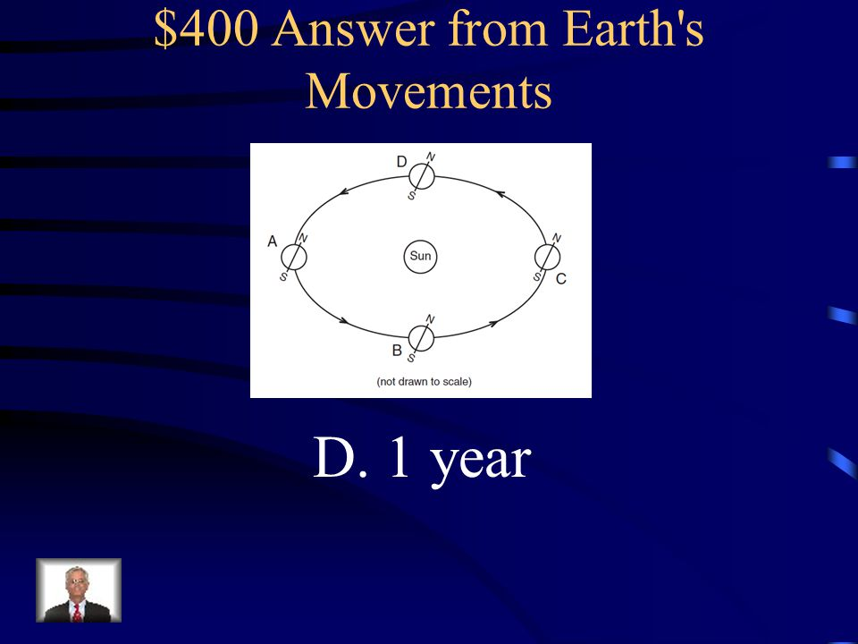$400 Answer from Earth s Movements