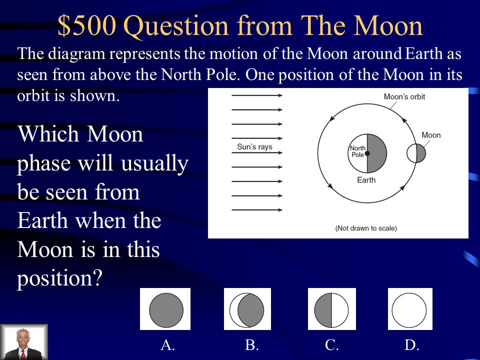 $500 Question from The Moon