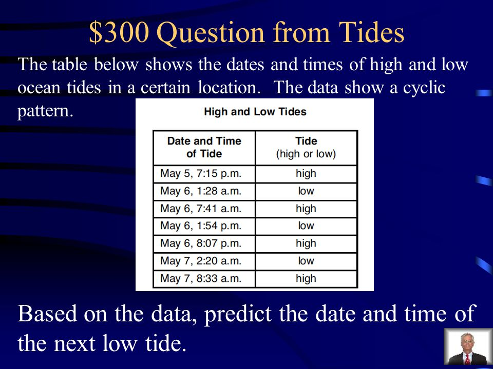 $300 Question from Tides