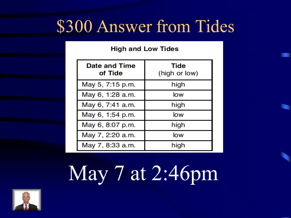 $300 Answer from Tides May 7 at 2:46pm