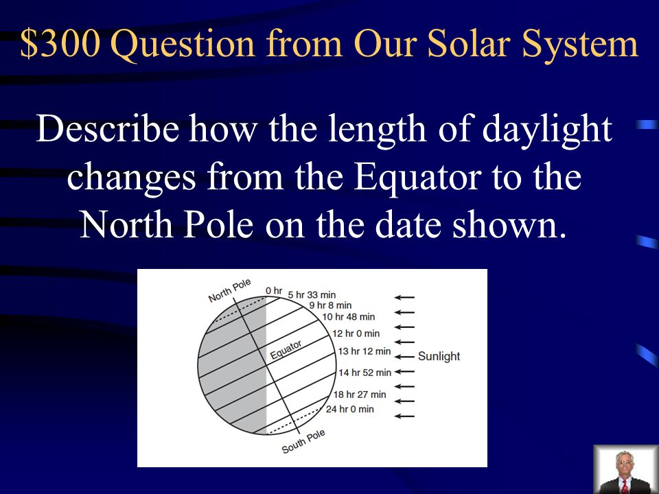 $300 Question from Our Solar System