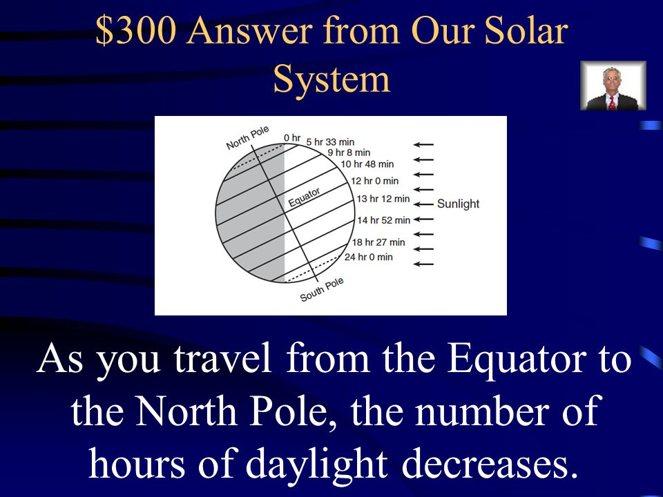 $300 Answer from Our Solar System