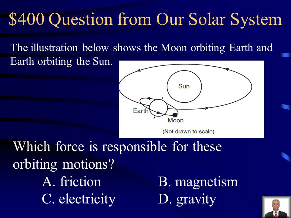 $400 Question from Our Solar System