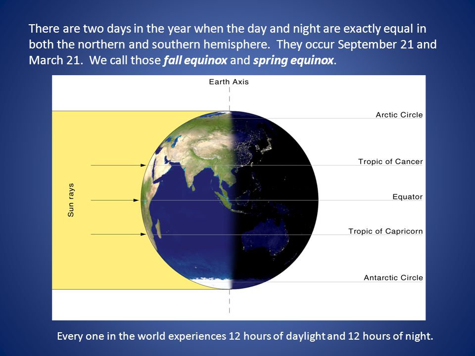 There are two days in the year when the day and night are exactly equal in both the northern and southern hemisphere. They occur September 21 and March 21. We call those fall equinox and spring equinox.