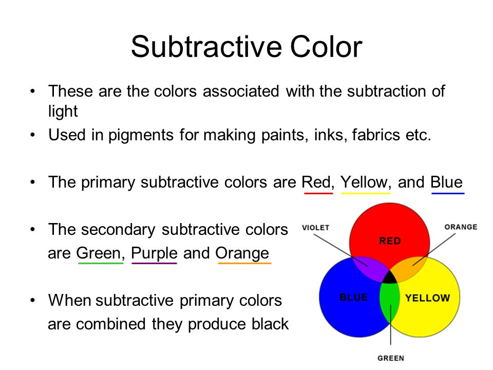 Subtractive Color These are the colors associated with the subtraction of light. Used in pigments for making paints, inks, fabrics etc.