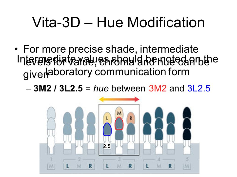 Vita-3D – Hue Modification