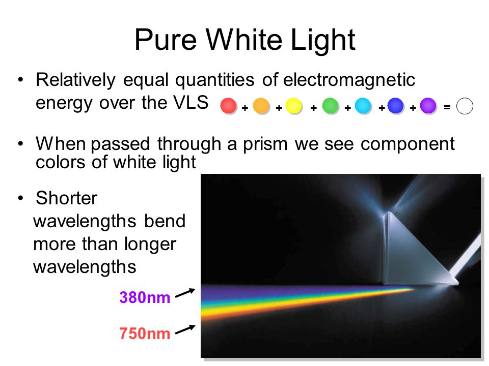 Pure White Light Relatively equal quantities of electromagnetic energy over the VLS.