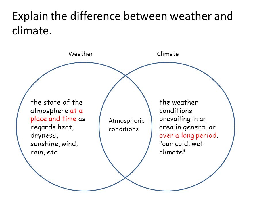 Explain the difference between weather and climate.