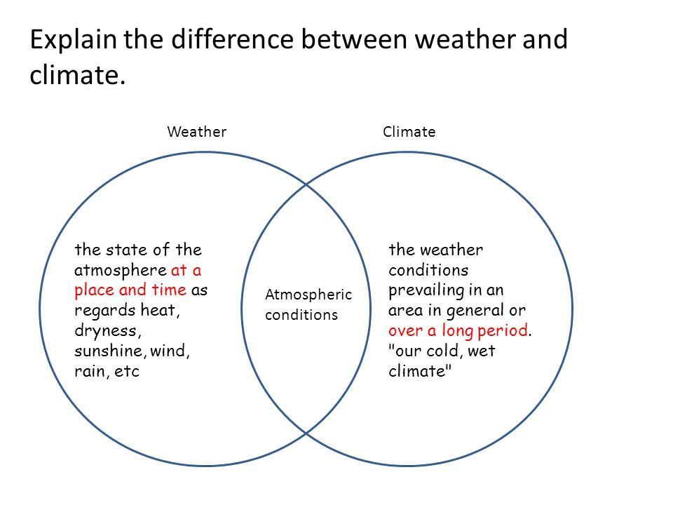 weather climate venn diagram under fontanacountryinn com