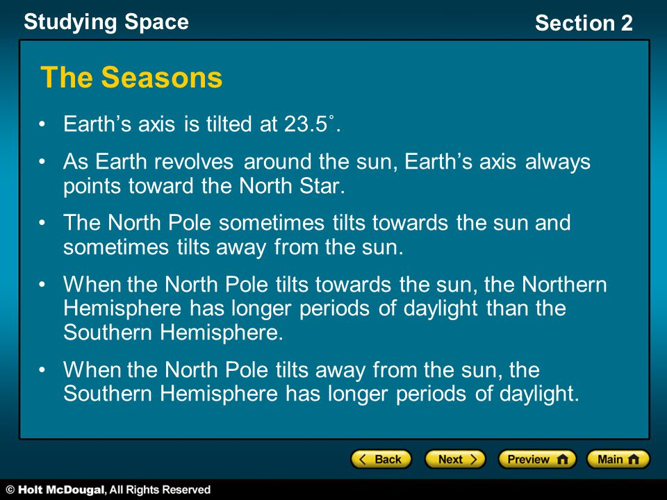 The Seasons Earth's axis is tilted at 23.5˚.