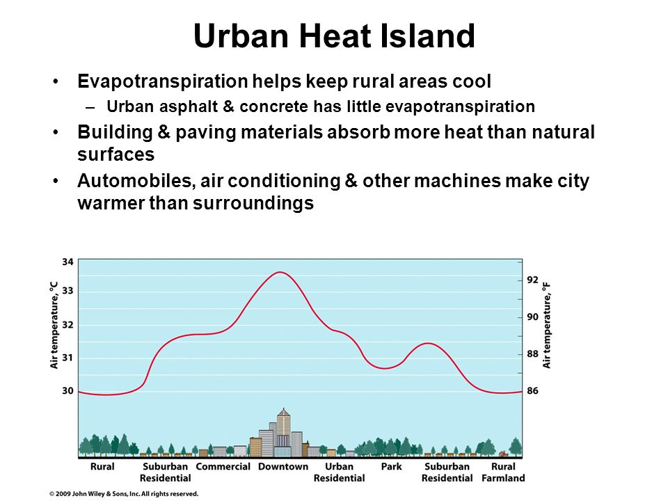 Urban Heat Island Evapotranspiration helps keep rural areas cool
