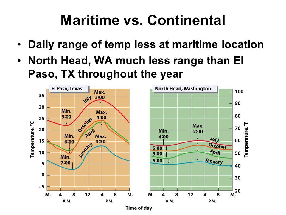 Maritime vs. Continental