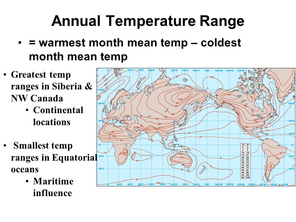 Annual Temperature Range