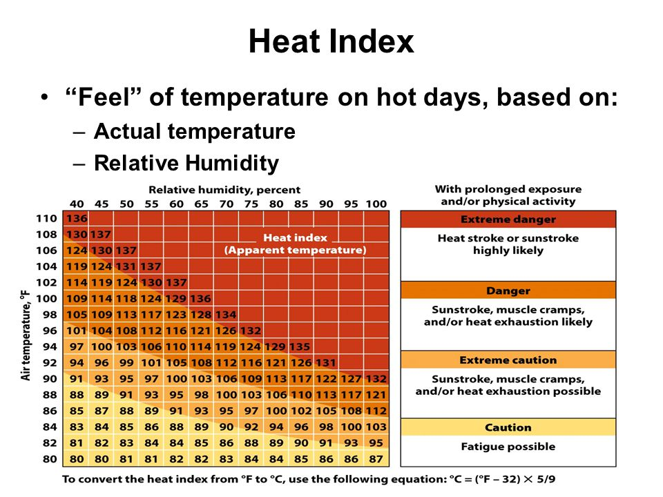 Heat Index Feel of temperature on hot days, based on: