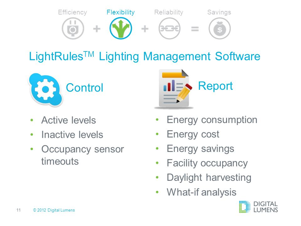 LightRulesTM Lighting Management Software