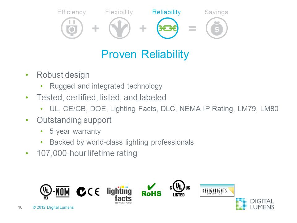 Proven Reliability Robust design