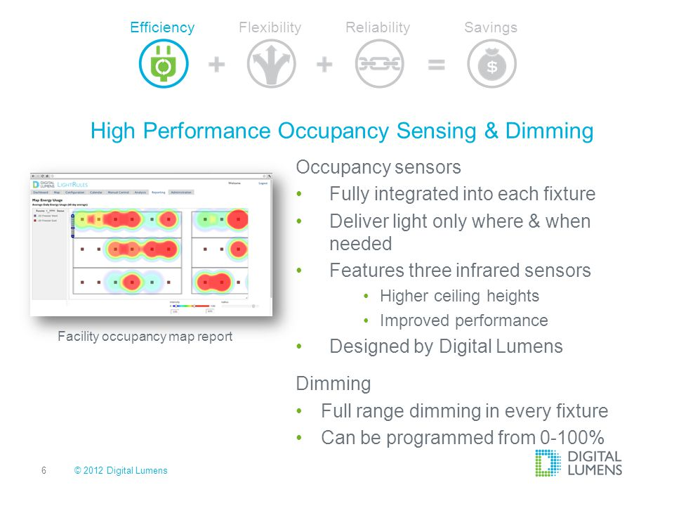 High Performance Occupancy Sensing & Dimming