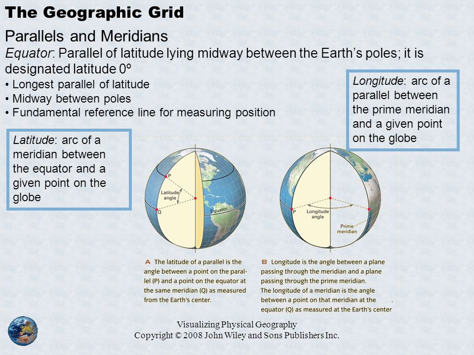 The Geographic Grid Parallels and Meridians Equator: Parallel of latitude lying midway between the Earth's poles; it is designated latitude 0º.