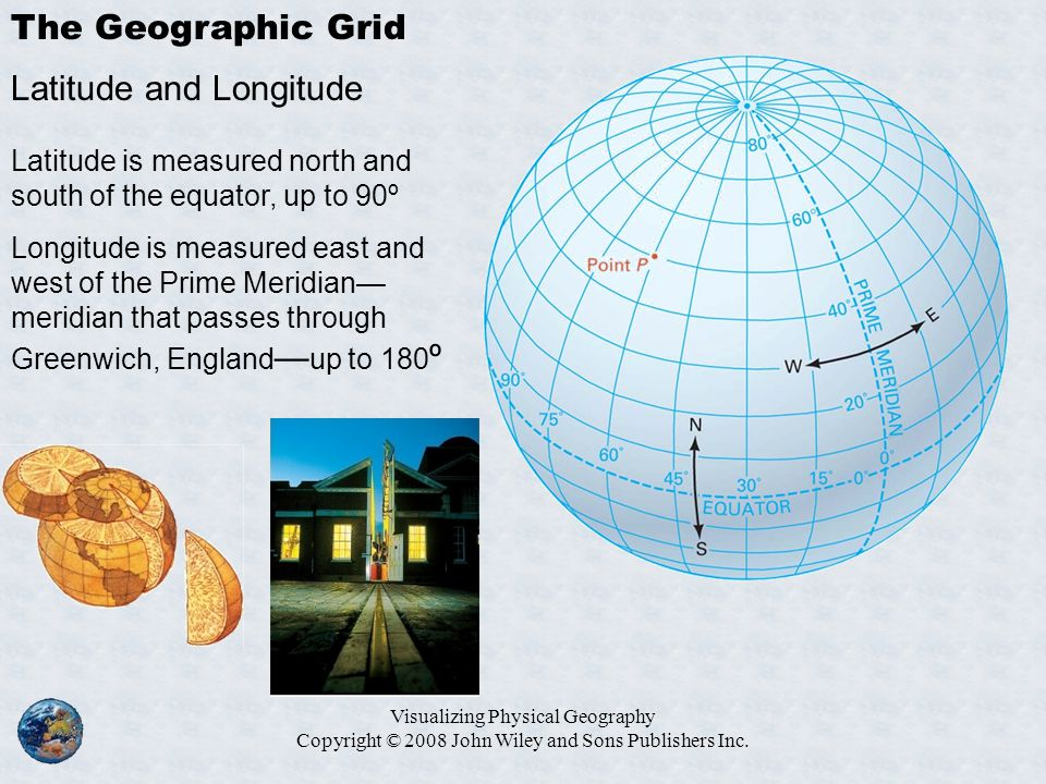 The Geographic Grid Latitude and Longitude Latitude is measured north and south of the equator, up to 90º.