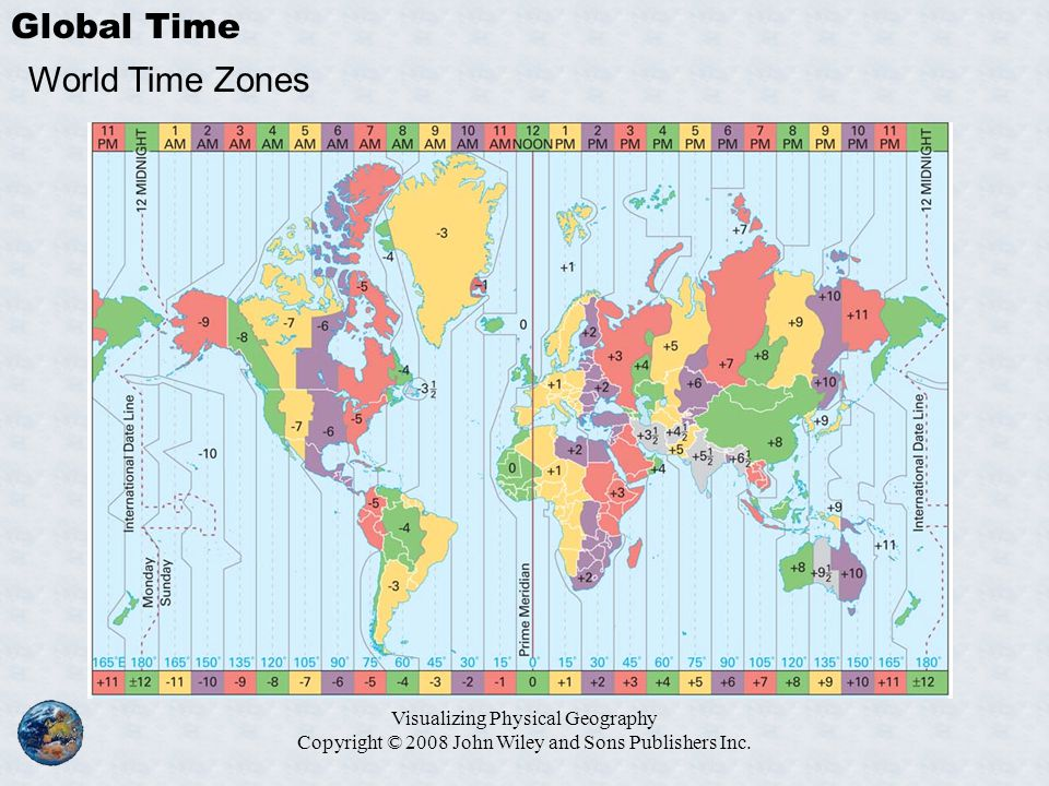 Global Time World Time Zones