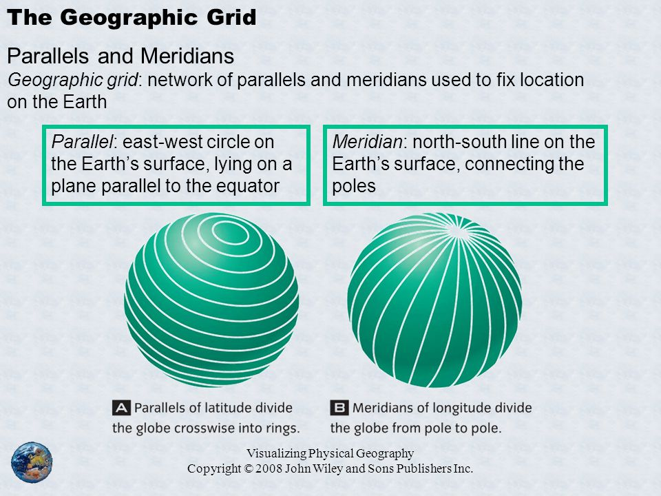 The Geographic Grid Parallels and Meridians Geographic grid: network of parallels and meridians used to fix location on the Earth.
