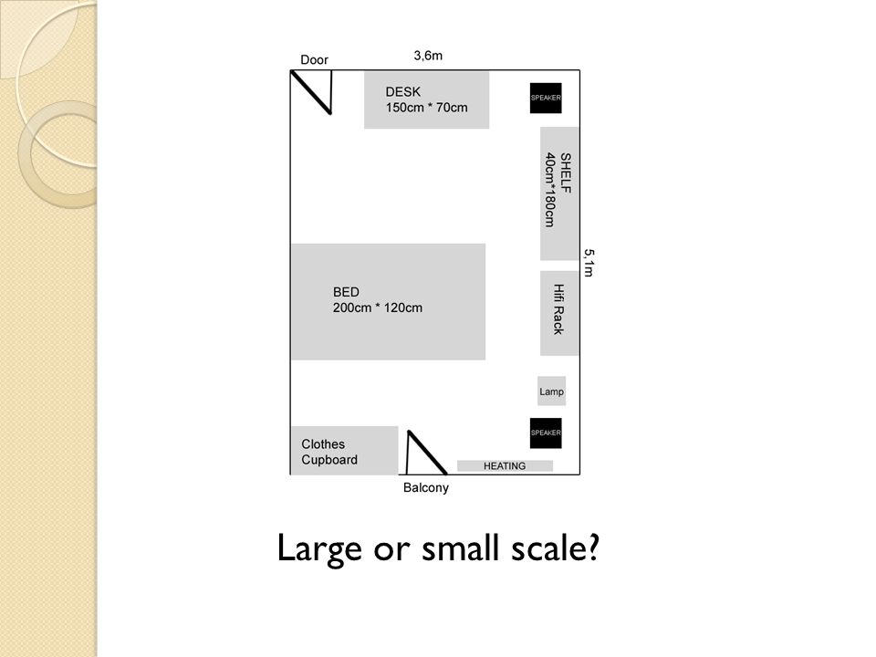 Large or small scale