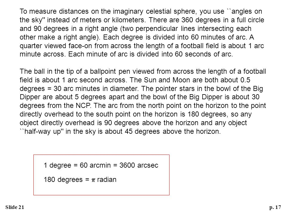 1 degree = 60 arcmin = 3600 arcsec