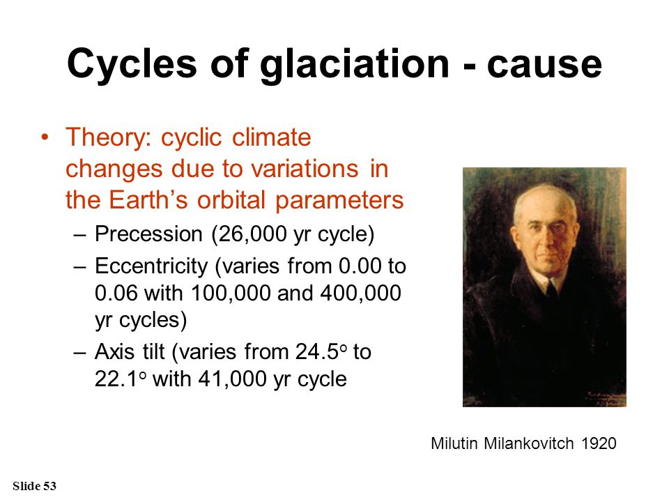 Cycles of glaciation - cause