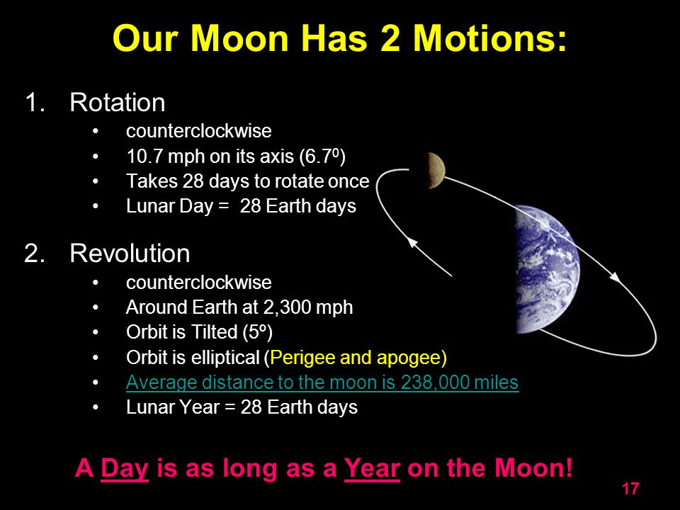 Our Moon Has 2 Motions: Rotation Revolution