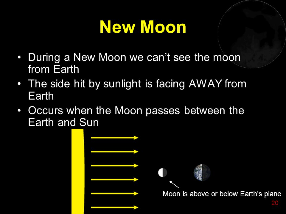 New Moon During a New Moon we can't see the moon from Earth