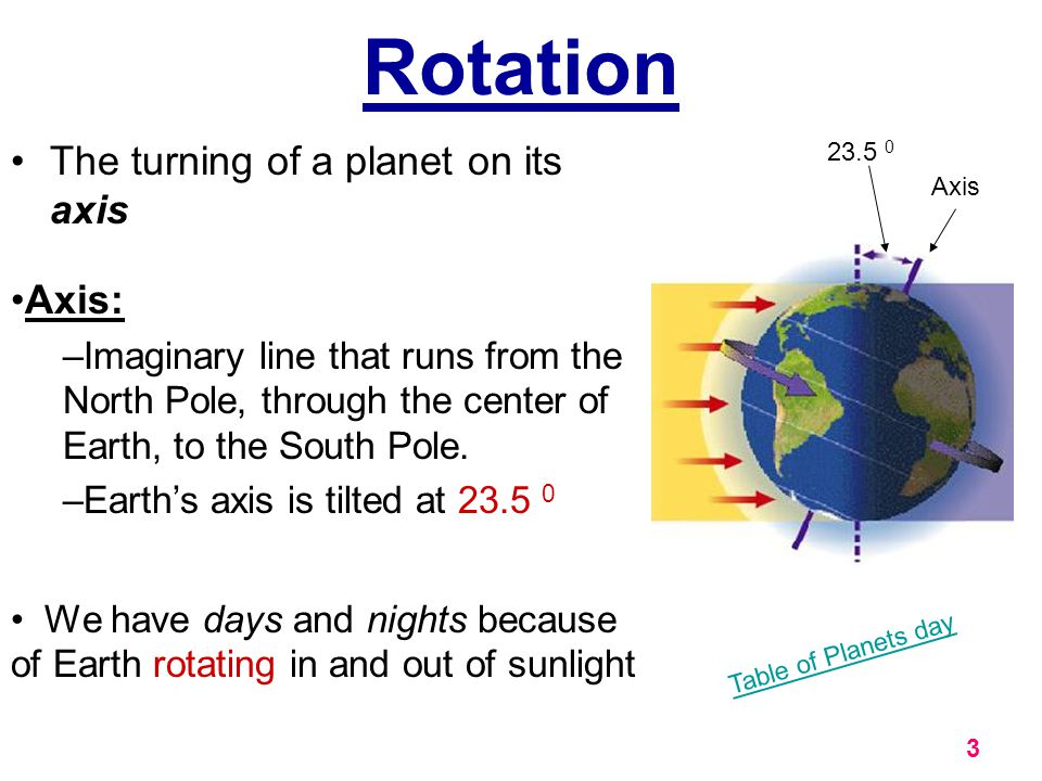 Rotation The turning of a planet on its axis Axis: