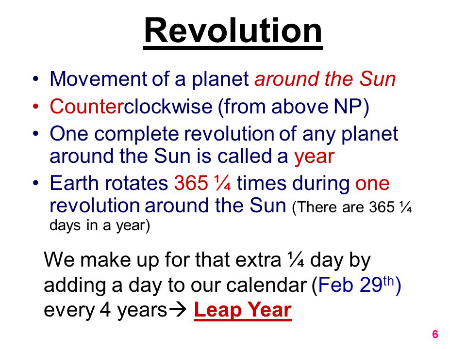 Revolution Movement of a planet around the Sun