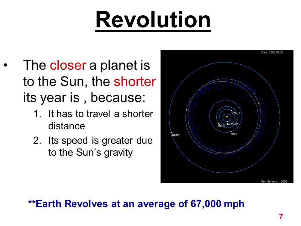 Revolution The closer a planet is to the Sun, the shorter its year is , because: It has to travel a shorter distance.