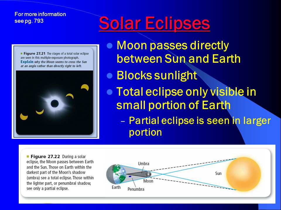 Solar Eclipses Moon passes directly between Sun and Earth