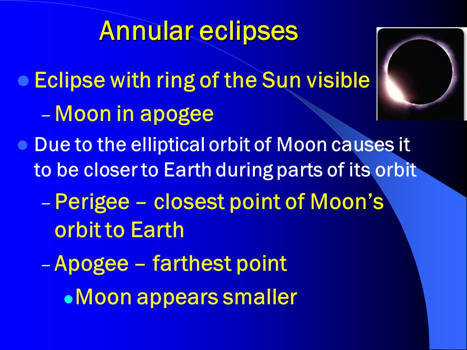 Annular eclipses Eclipse with ring of the Sun visible Moon in apogee