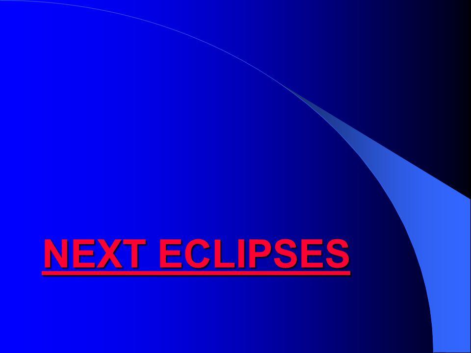 Next eclipses