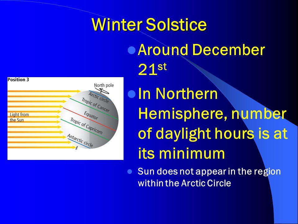 Winter Solstice Around December 21st