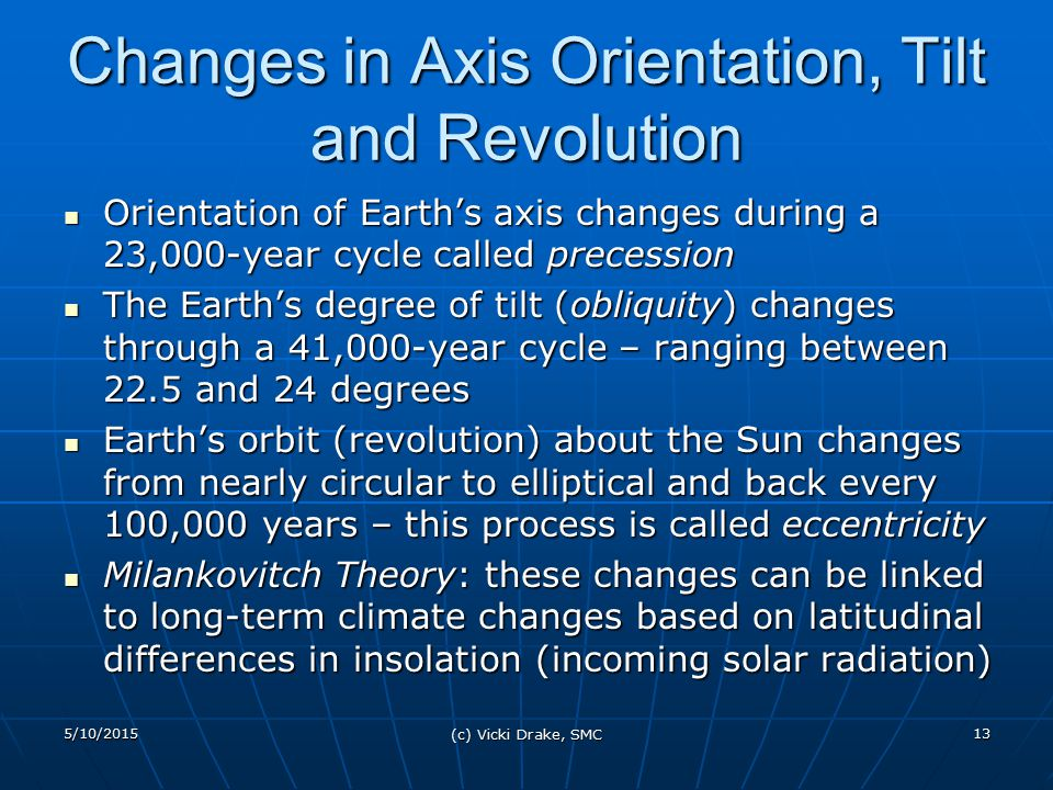 Changes in Axis Orientation, Tilt and Revolution