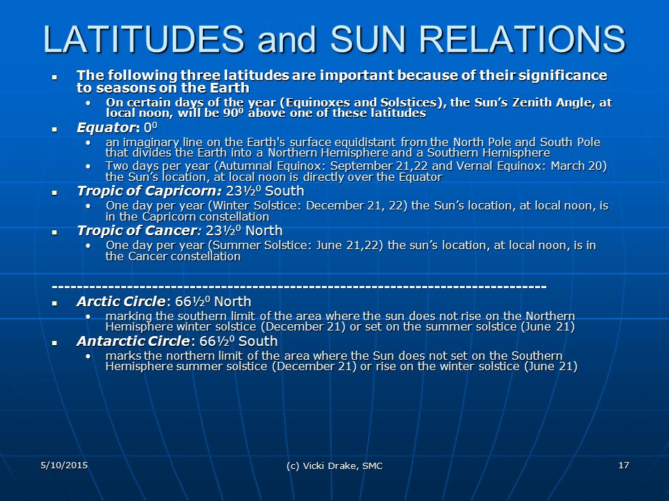 LATITUDES and SUN RELATIONS