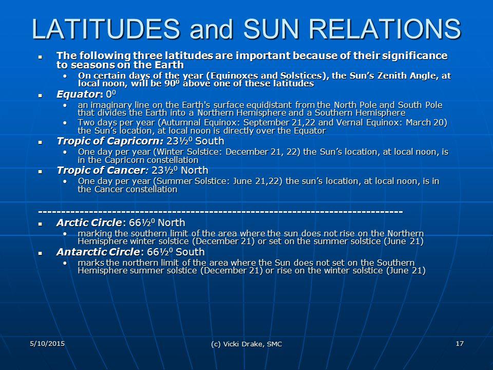 LATITUDES and SUN RELATIONS