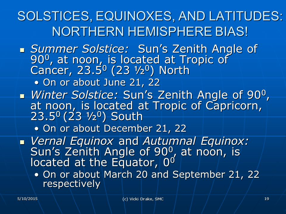 SOLSTICES, EQUINOXES, AND LATITUDES: NORTHERN HEMISPHERE BIAS!