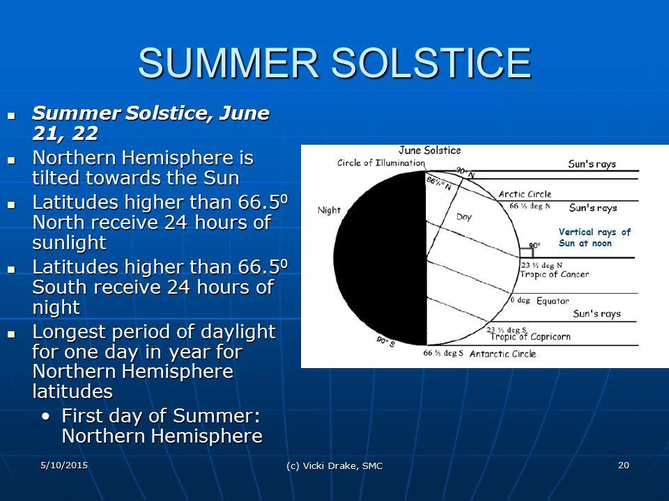 SUMMER SOLSTICE Summer Solstice, June 21, 22