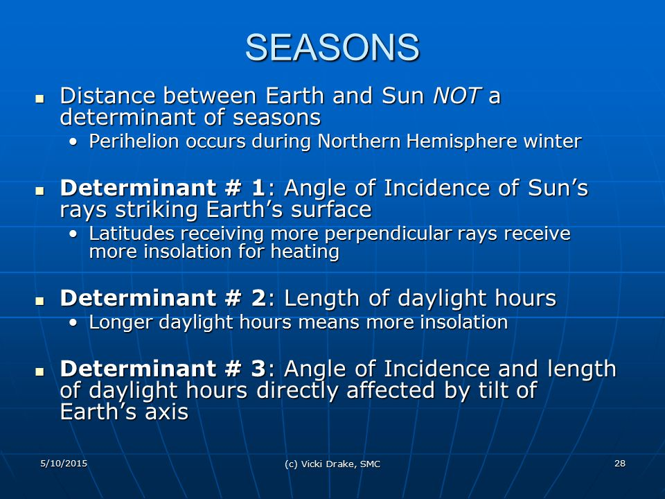 SEASONS Distance between Earth and Sun NOT a determinant of seasons