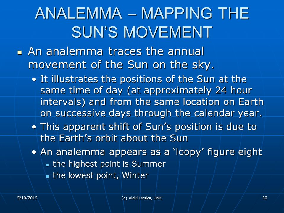 ANALEMMA – MAPPING THE SUN'S MOVEMENT